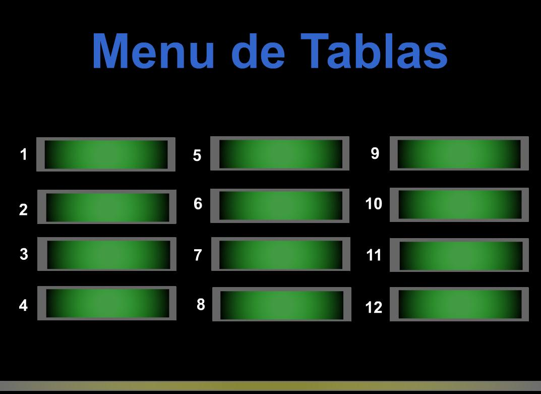 Tablas de multíplicar | Recurso educativo 44764