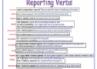 Reporting verbs list | Recurso educativo 53843