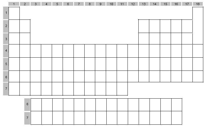 Para rellenar e imprimir descargar plantillas de cv para rellenar tabla periodica sin rellenar para imprimir imagui compartir en facebook urtaz Gallery